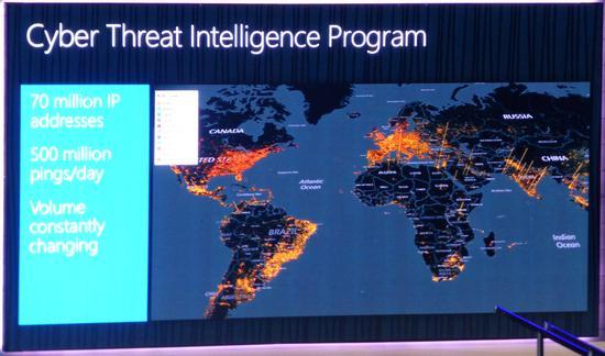 CyberThreatIntelligence