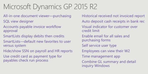 GP2015R2_Features