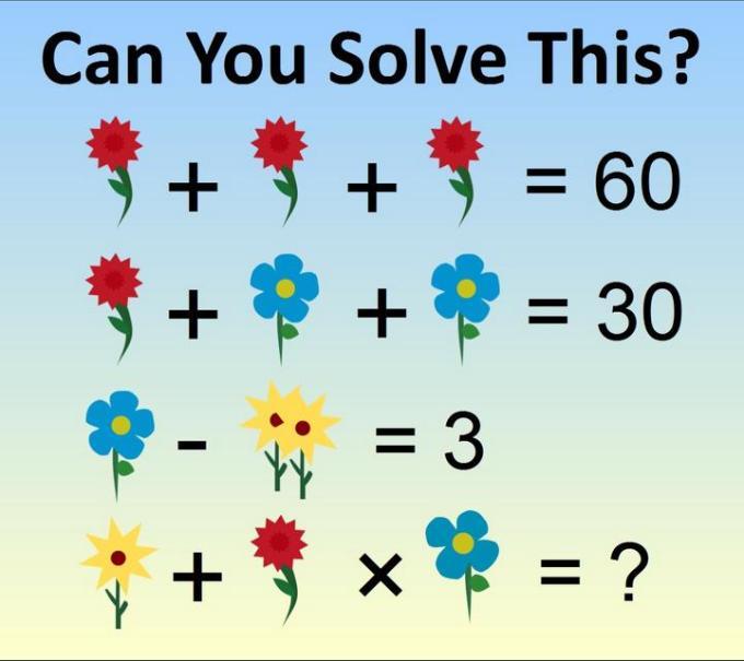 flower_algebra2