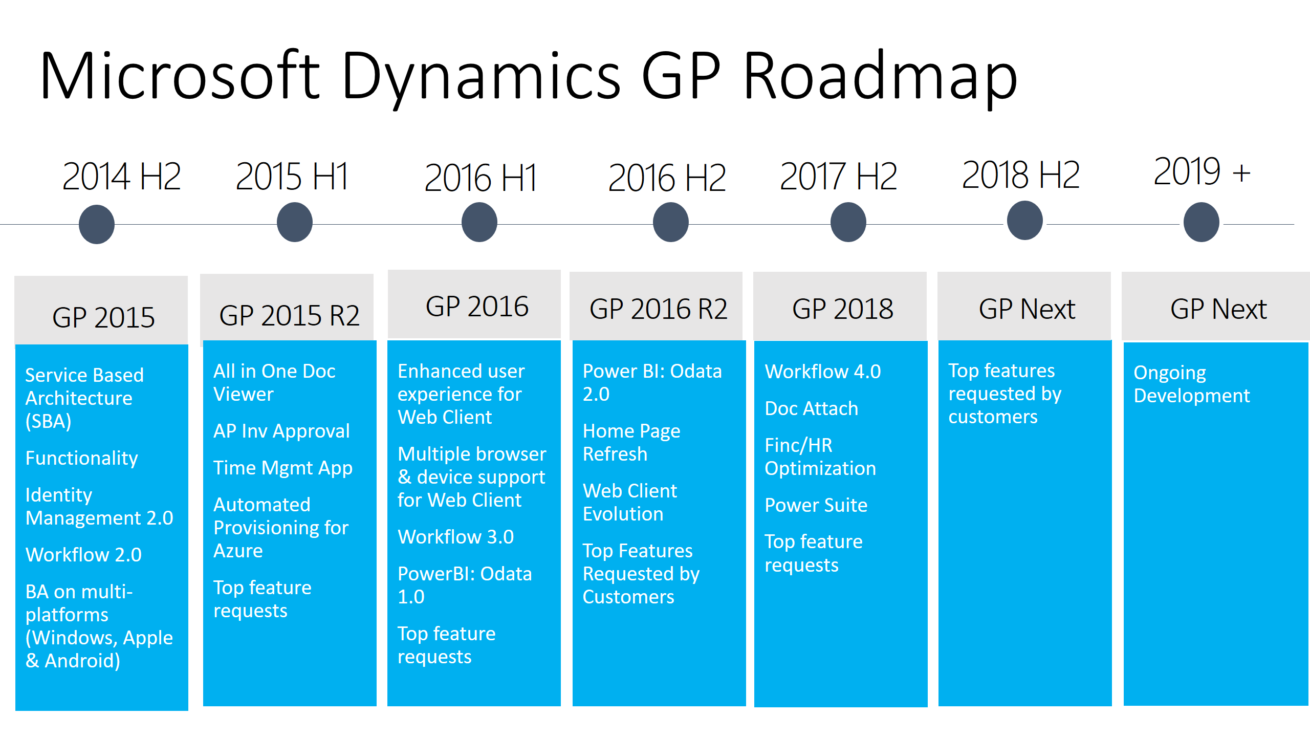 https://winthropdc.files.wordpress.com/2017/03/gp_roadmap.png