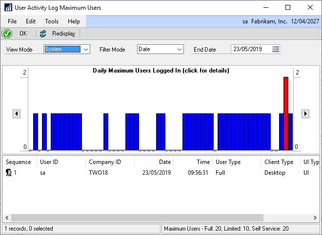 User Activity Log Max Users