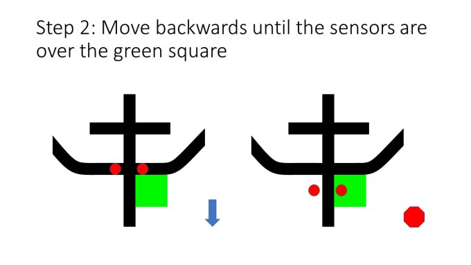 Step 2: Move backwards until the sensors are over the green square