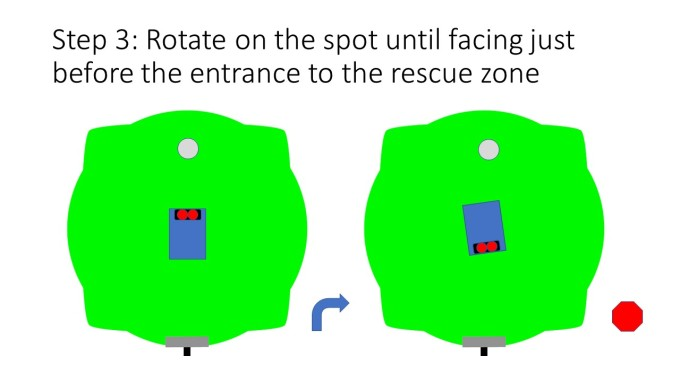 Step 3: Rotate on the spot until facing just before the entrance to the rescue zone