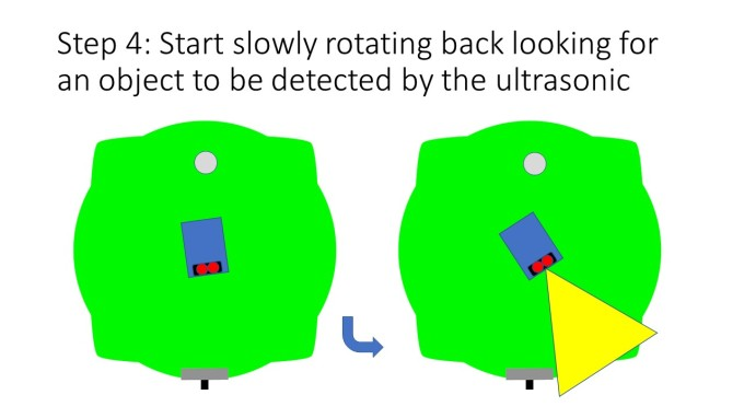 Step 4: Start slowly rotating back looking for an object to be detected by the ultrasonic