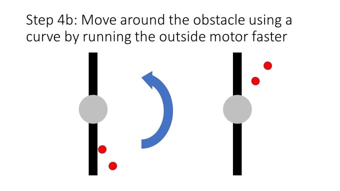 Step 4b: Move around the obstacle using a curve by running the outside motor faster