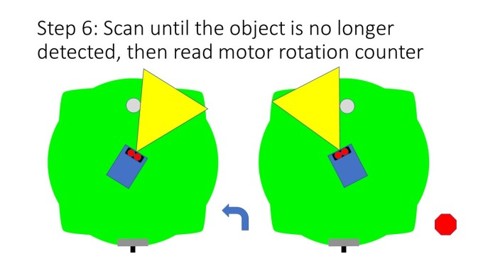 Step 6: Scan until the object is no longer detected, then read motor rotation counter