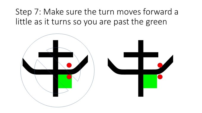 Step 7: Make sure the turn moves forward a little as it turns so you are past the green