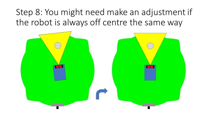 Step 8: You might need make an adjustment if the robot is always off centre the same way