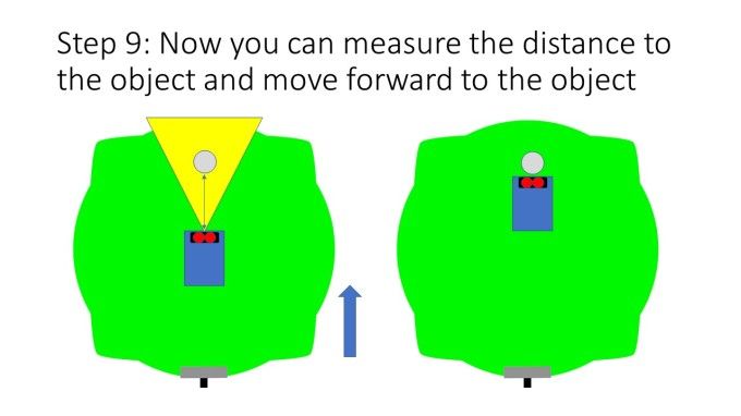 Step 9: Now you can measure the distance to the object and move forward to the object